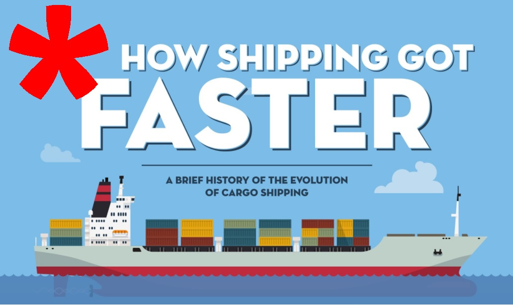 A fun look at the evolution of cargo shipping